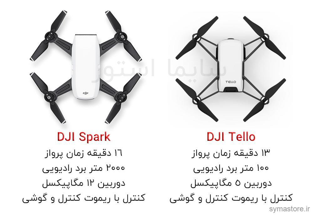 مقایسه کوادکوپتر DJI Spark و DJI Tello